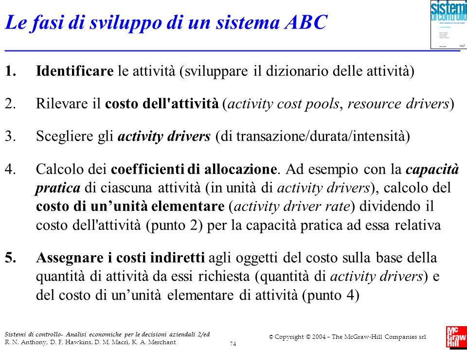 Le fasi di sviluppo di un sistema ABC