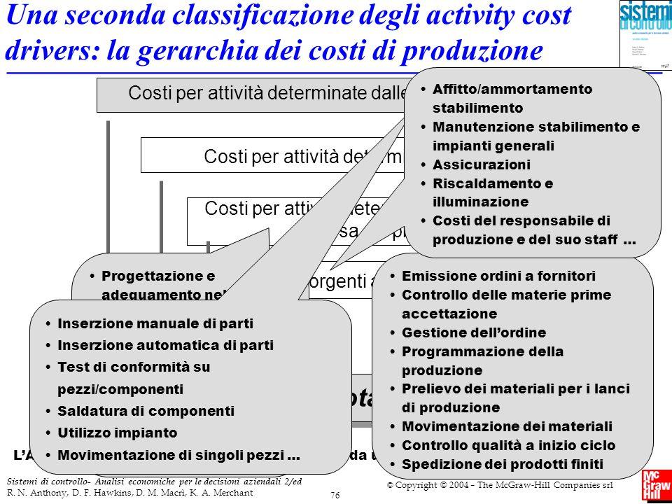 Una seconda classificazione degli activity cost drivers: la gerarchia dei costi di produzione