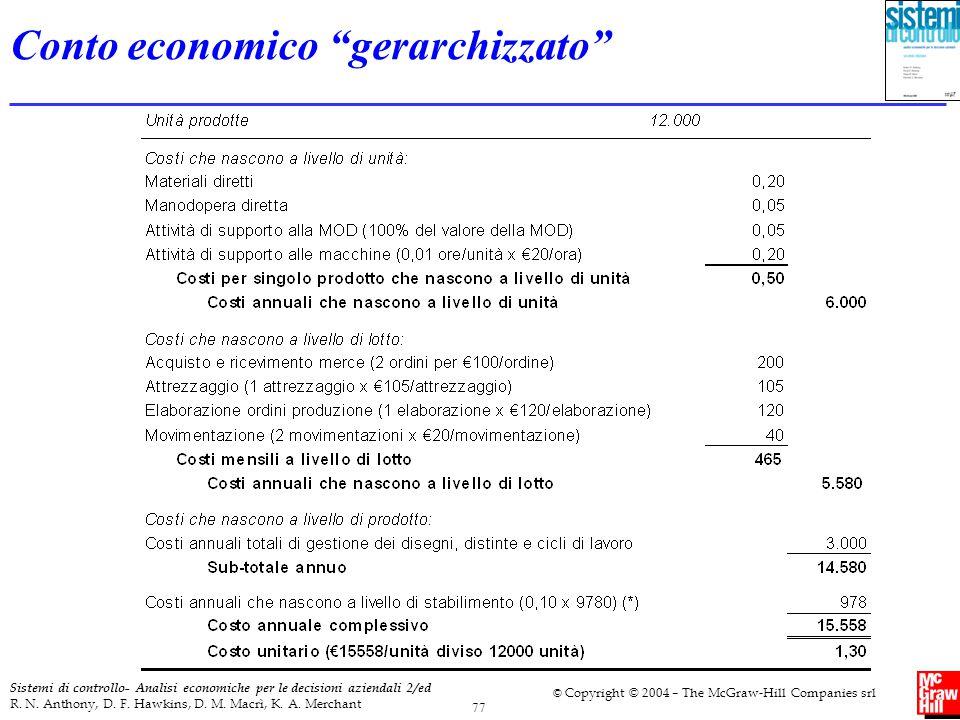 Conto economico gerarchizzato