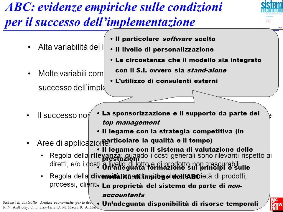 ABC: evidenze empiriche sulle condizioni per il successo dell'implementazione