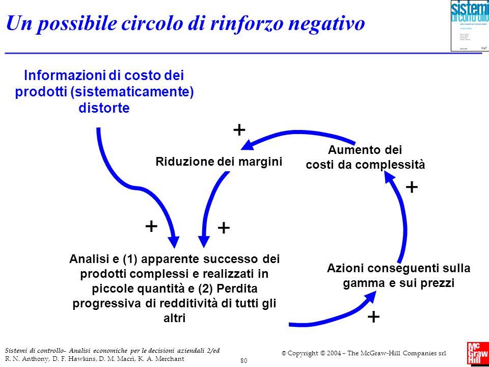 Un possibile circolo di rinforzo negativo