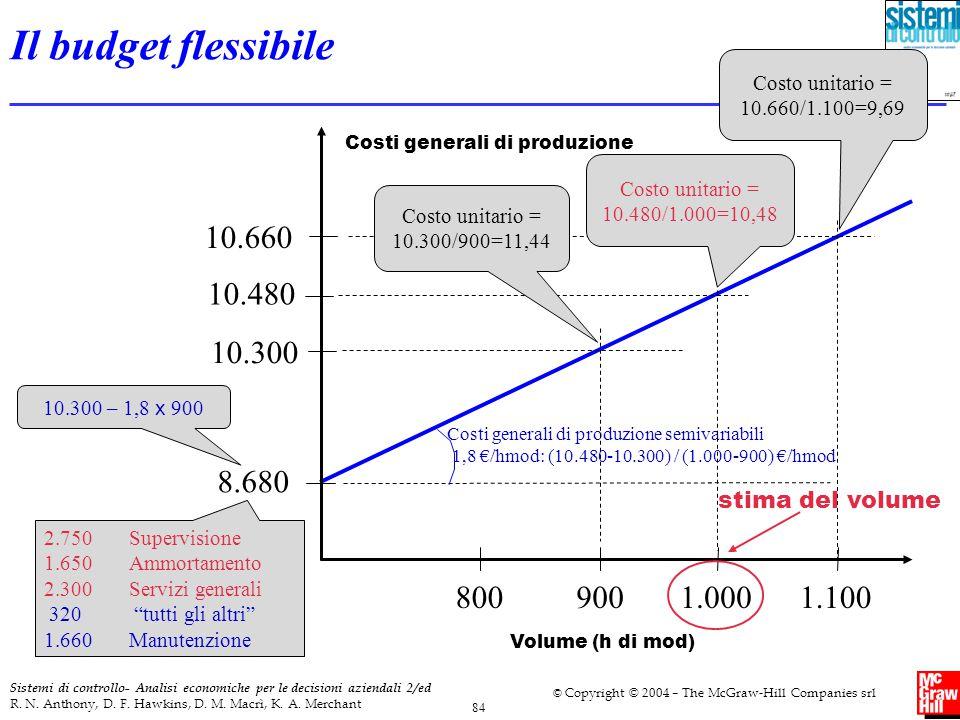Costi generali di produzione