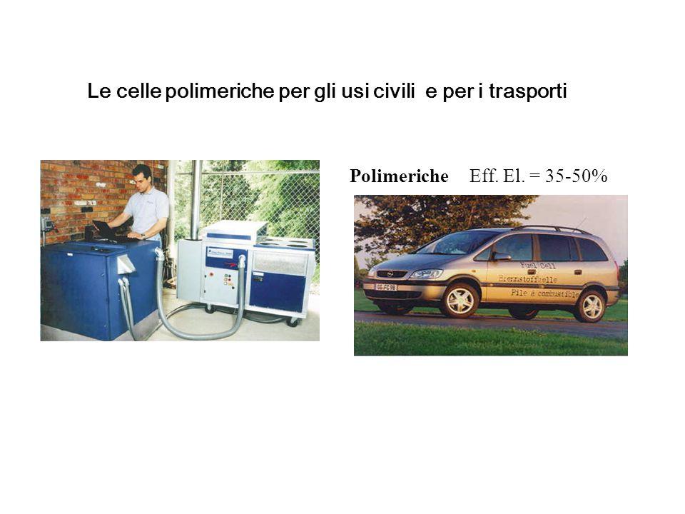 Le celle polimeriche per gli usi civili e per i trasporti