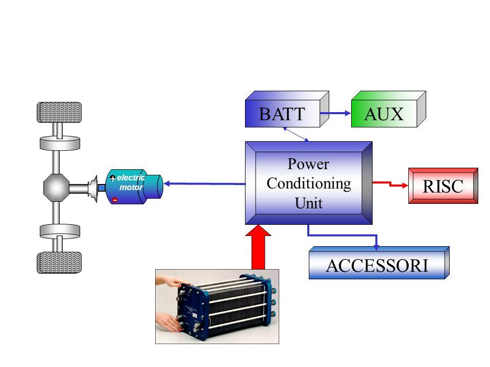 RISC ACCESSORI BATT AUX Power Conditioning Unit - + electric motor