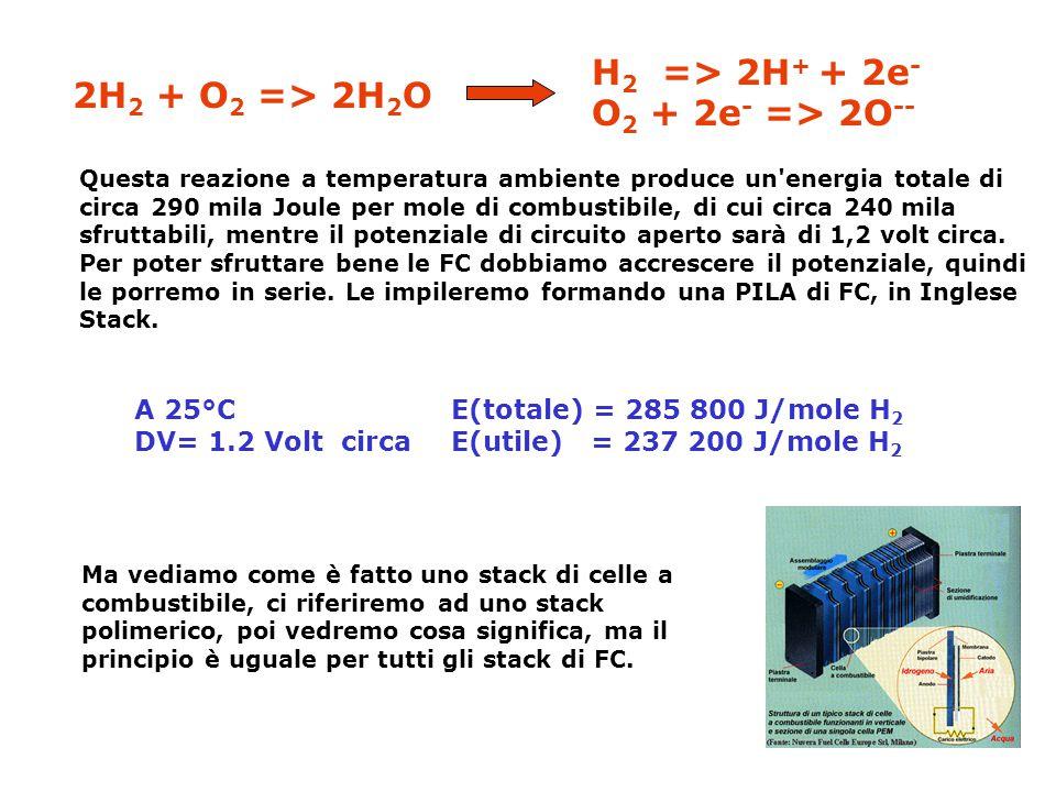 H2 => 2H+ + 2e- 2H2 + O2 => 2H2O O2 + 2e- => 2O--