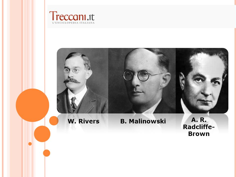 A. R. Radcliffe-Brown W. Rivers B. Malinowski