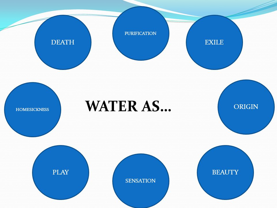 WATER AS… DEATH EXILE ORIGIN PLAY BEAUTY SENSATION PURIFICATION