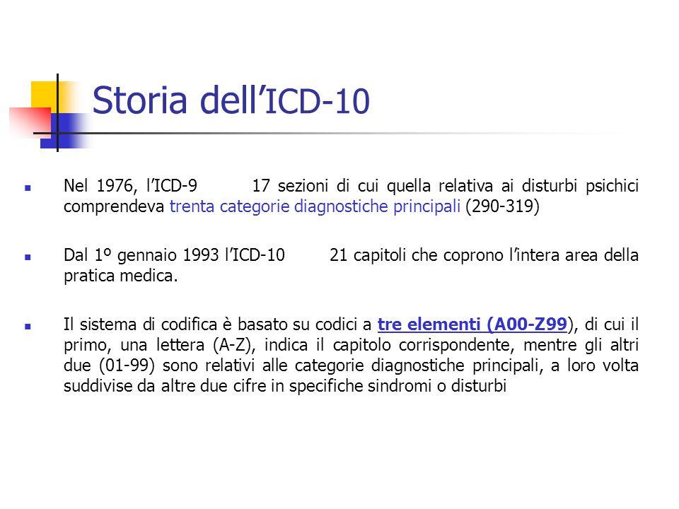 Storia dell'ICD-10