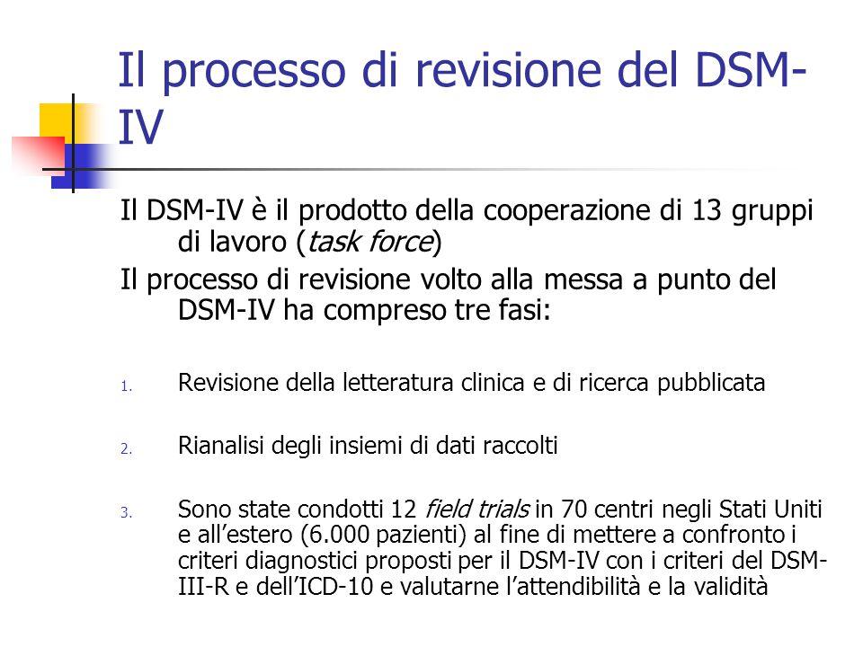 Il processo di revisione del DSM-IV