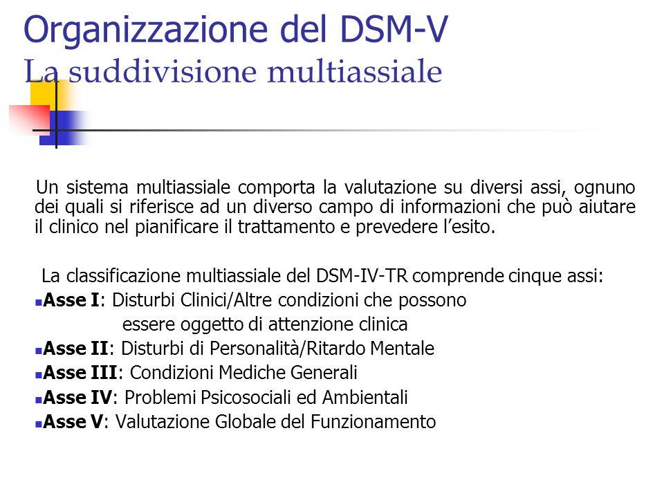 Organizzazione del DSM-V La suddivisione multiassiale