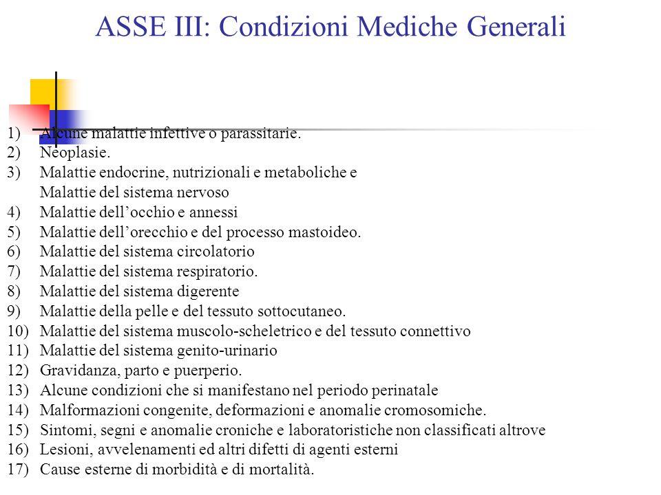 ASSE III: Condizioni Mediche Generali