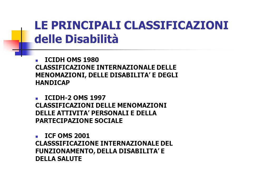 LE PRINCIPALI CLASSIFICAZIONI delle Disabilità
