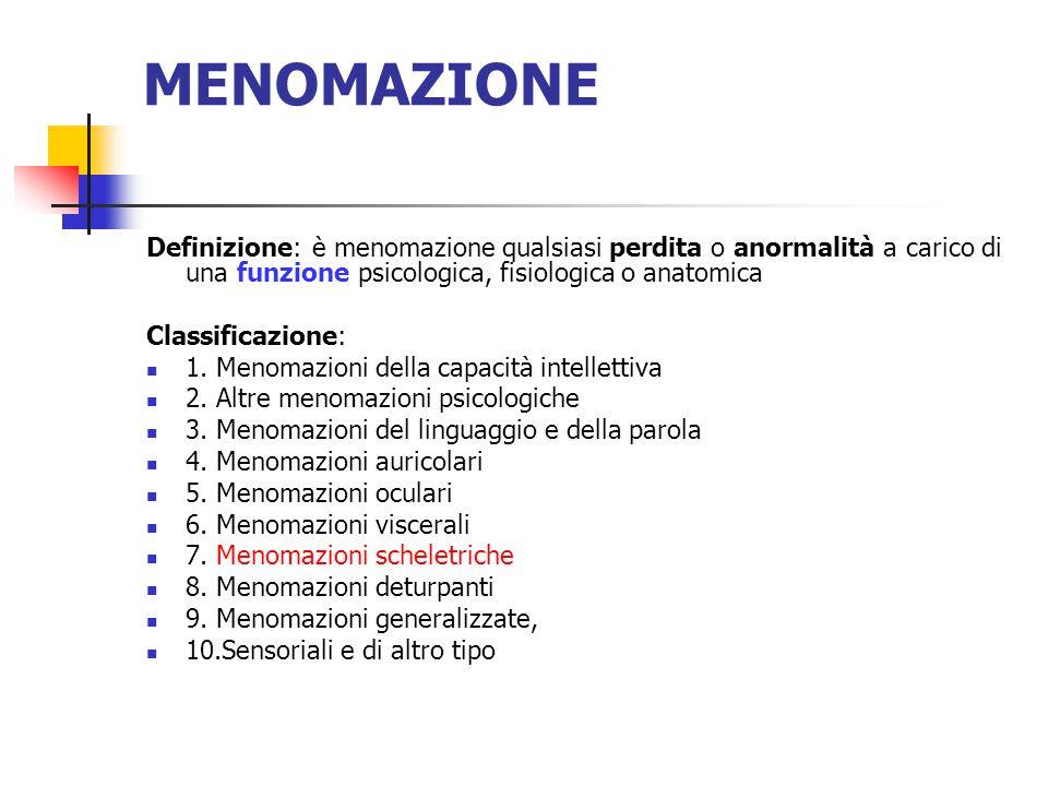 MENOMAZIONE Definizione: è menomazione qualsiasi perdita o anormalità a carico di una funzione psicologica, fisiologica o anatomica.