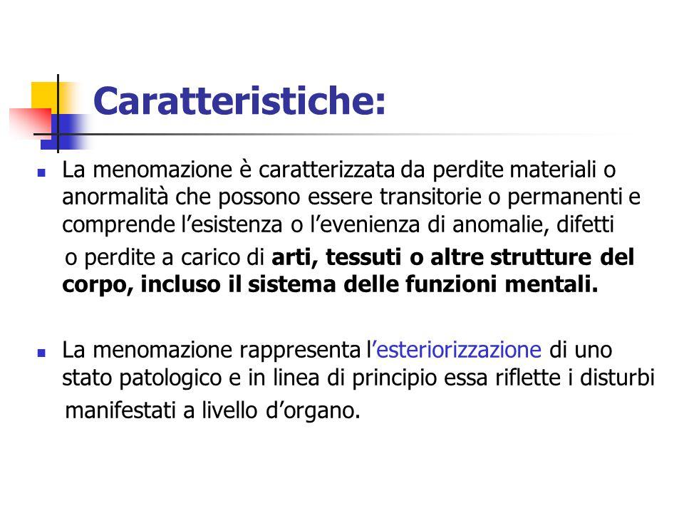Caratteristiche: