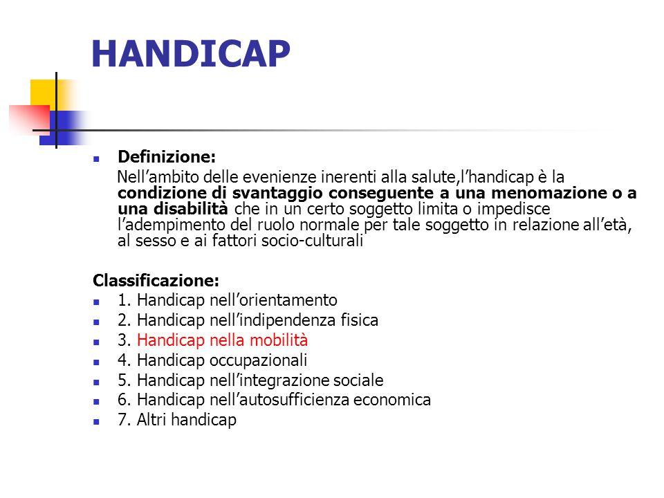 HANDICAP Definizione: