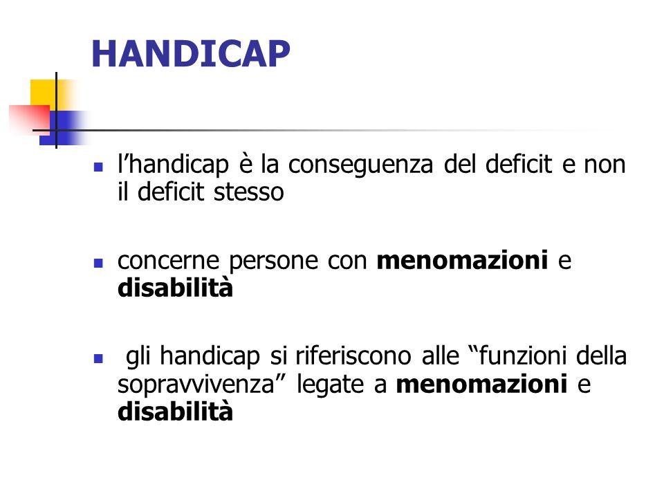 HANDICAP l'handicap è la conseguenza del deficit e non il deficit stesso. concerne persone con menomazioni e disabilità.