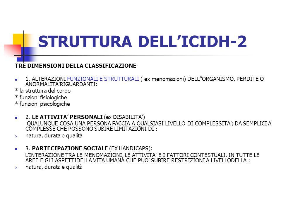 STRUTTURA DELL'ICIDH-2