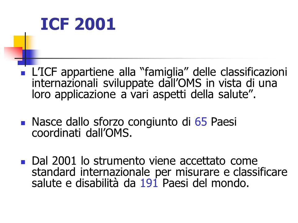 ICF 2001