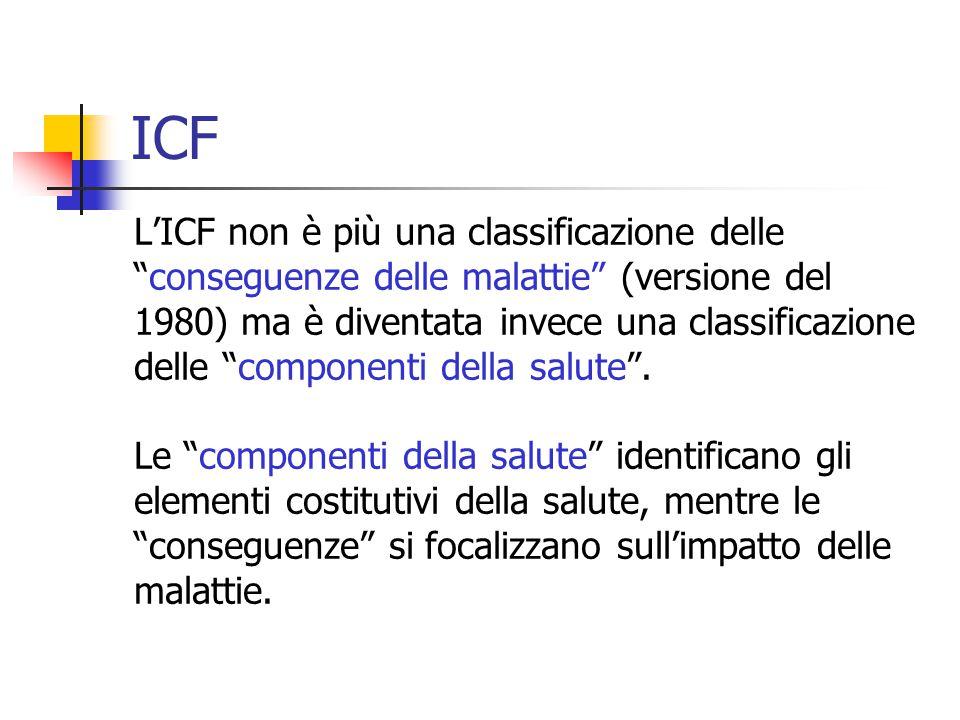 ICF L'ICF non è più una classificazione delle