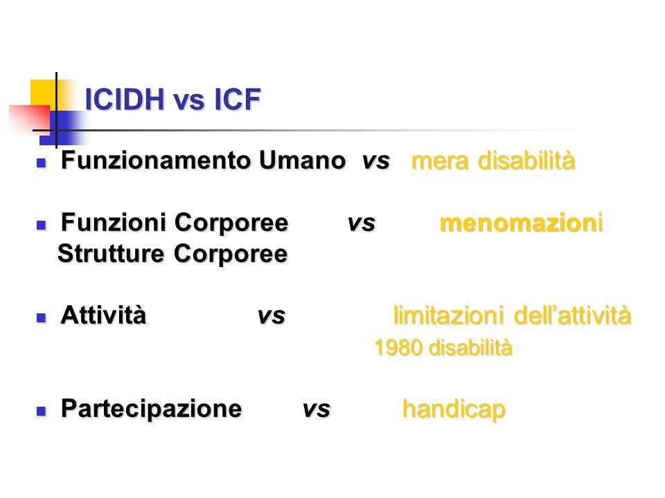 ICIDH vs ICF Funzionamento Umano vs mera disabilità