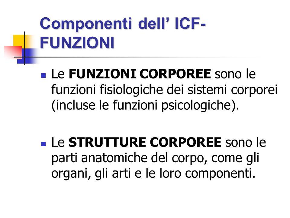 Componenti dell' ICF-FUNZIONI