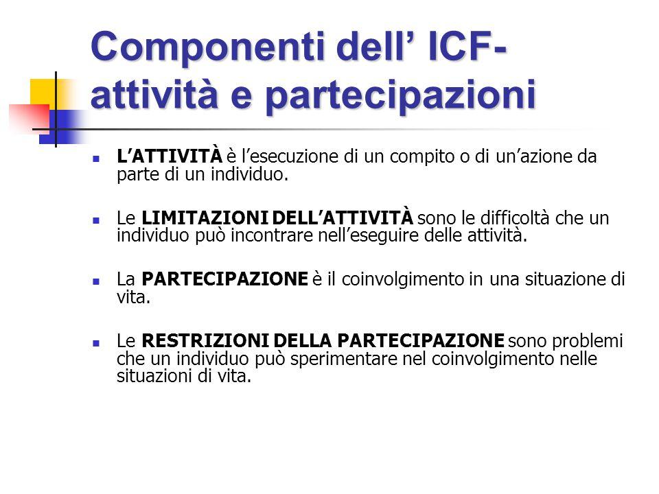 Componenti dell' ICF- attività e partecipazioni