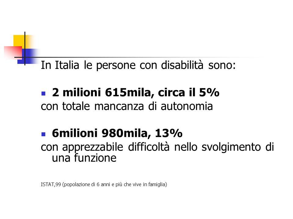 In Italia le persone con disabilità sono: