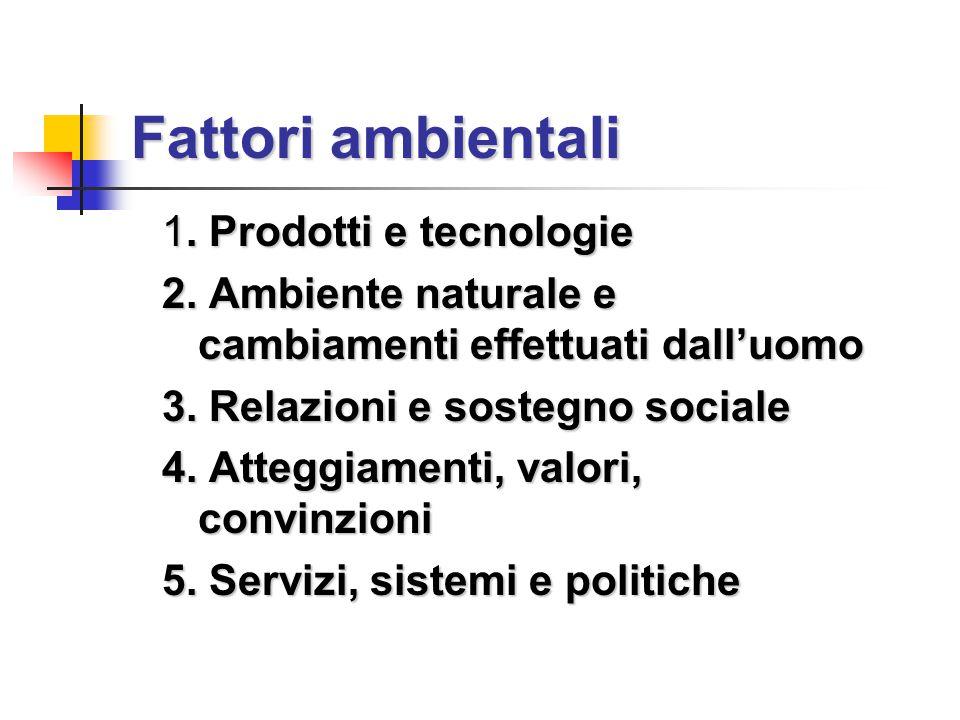 Fattori ambientali 1. Prodotti e tecnologie