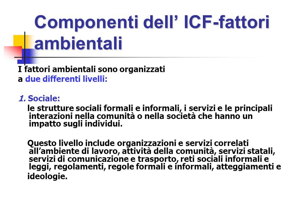 Componenti dell' ICF-fattori ambientali