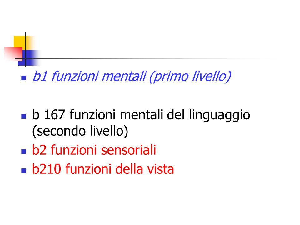 b1 funzioni mentali (primo livello)