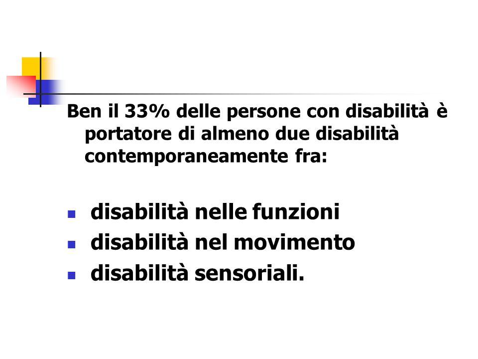 disabilità nelle funzioni disabilità nel movimento