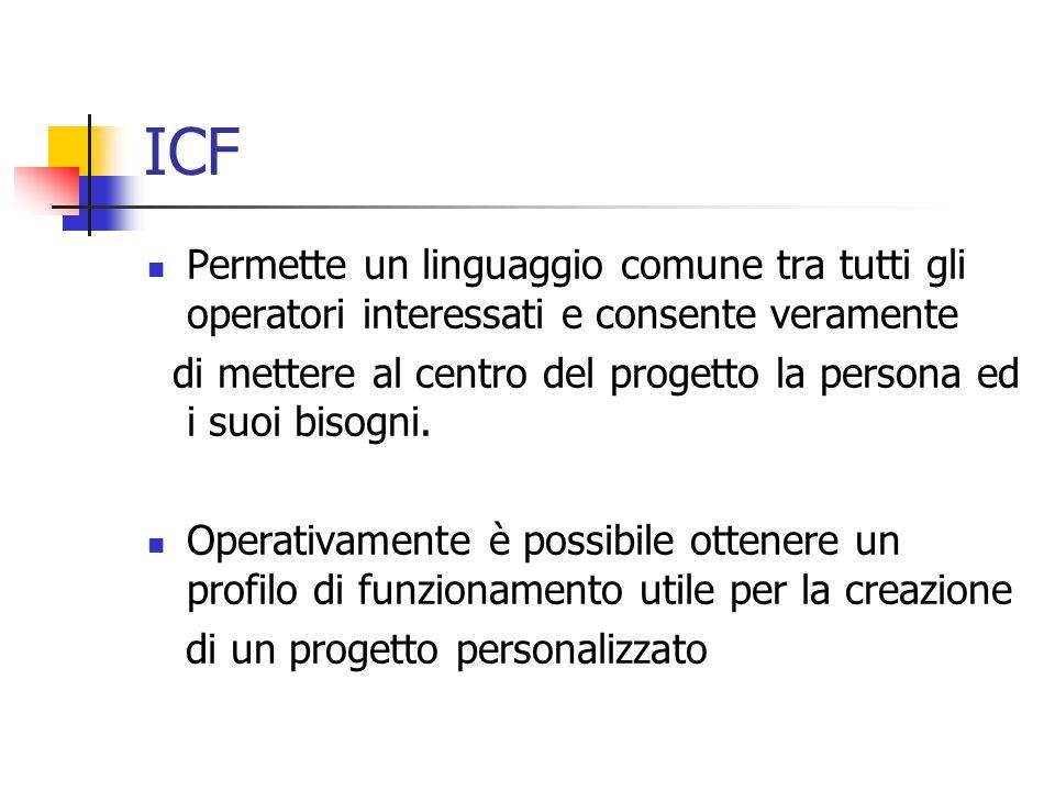 ICF Permette un linguaggio comune tra tutti gli operatori interessati e consente veramente.