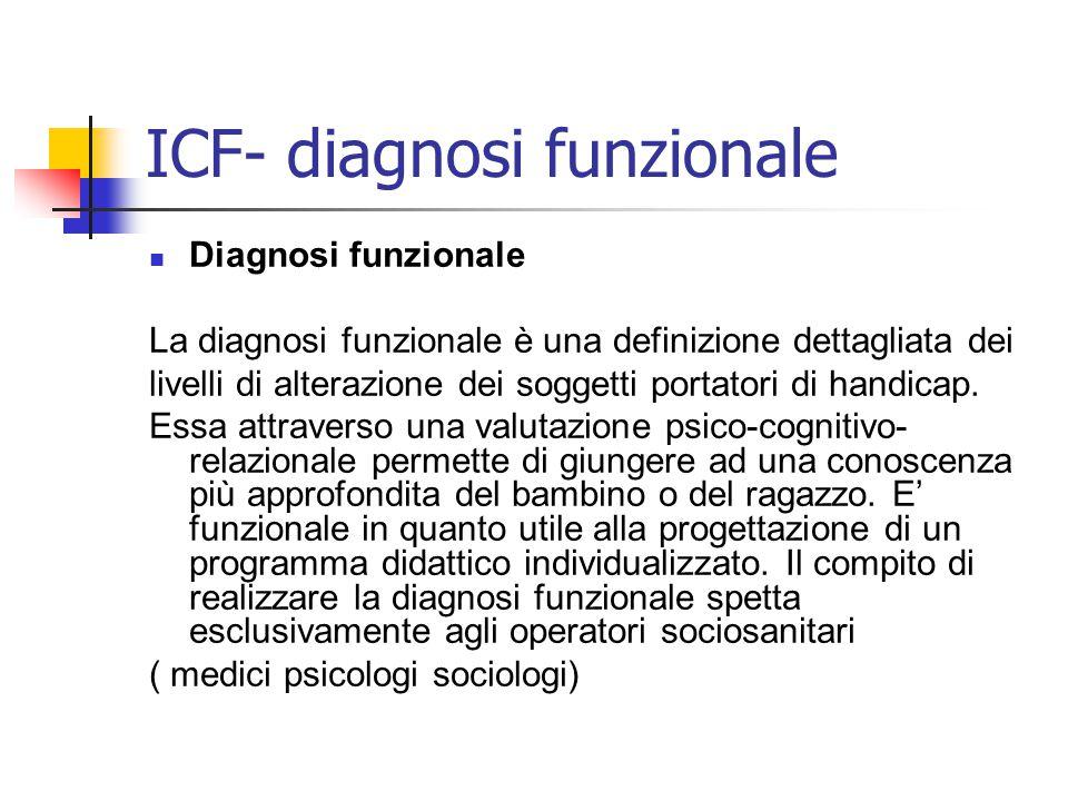 ICF- diagnosi funzionale