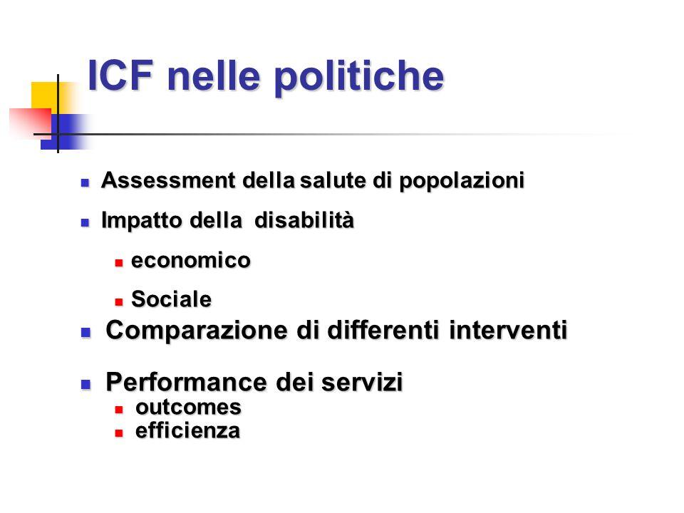 ICF nelle politiche Comparazione di differenti interventi