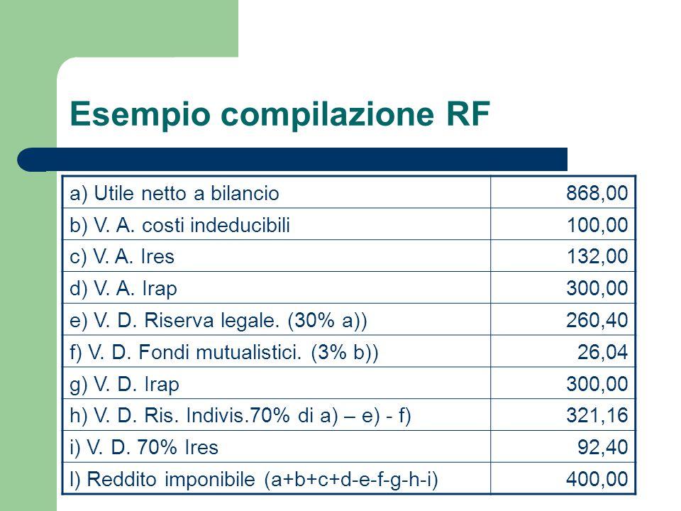Esempio compilazione RF