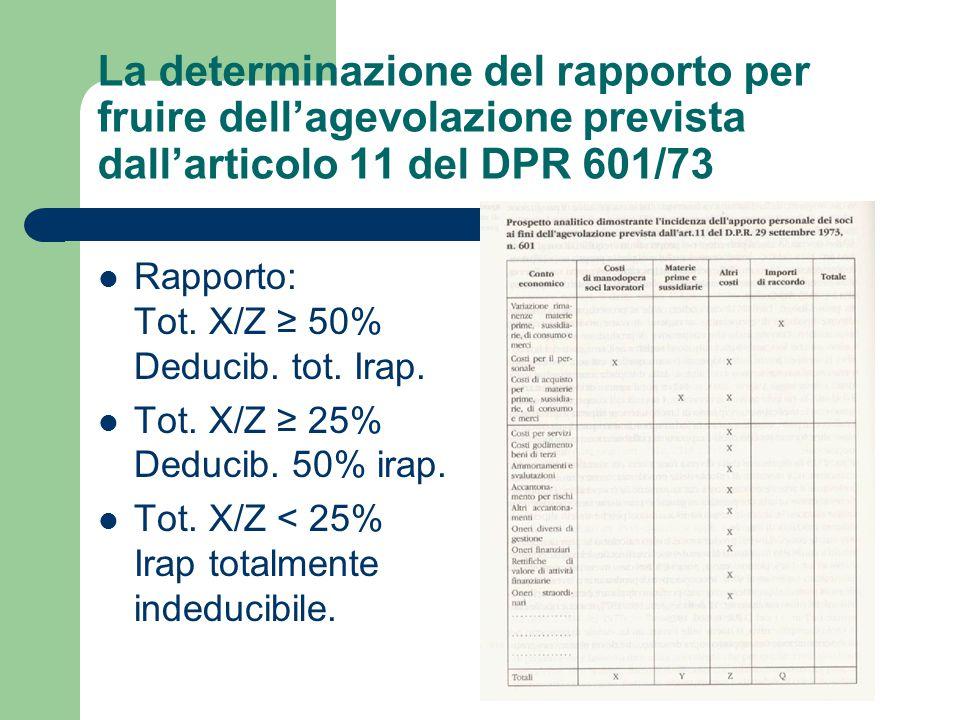 La determinazione del rapporto per fruire dell'agevolazione prevista dall'articolo 11 del DPR 601/73
