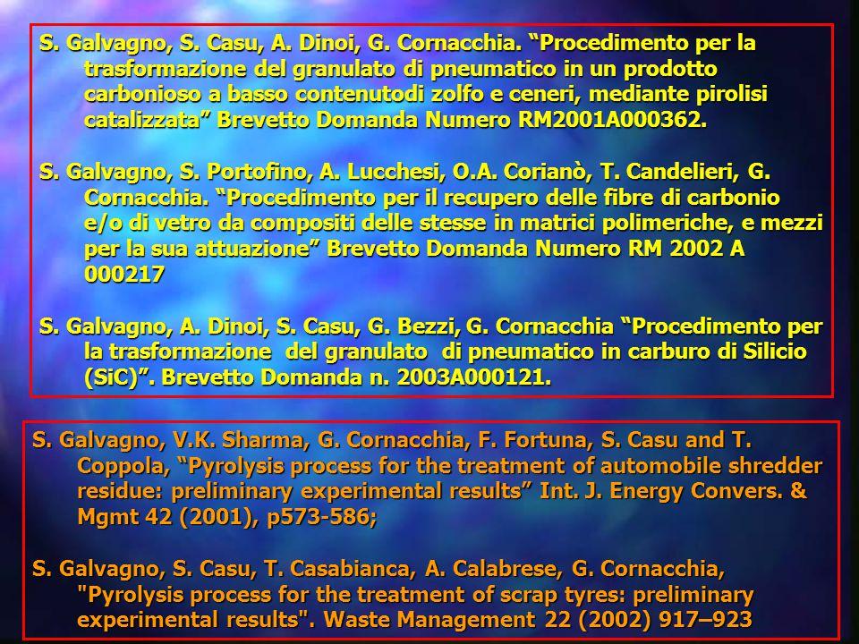 S. Galvagno, S. Casu, A. Dinoi, G. Cornacchia