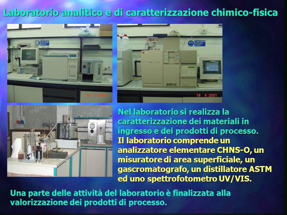 Laboratorio analitico e di caratterizzazione chimico-fisica