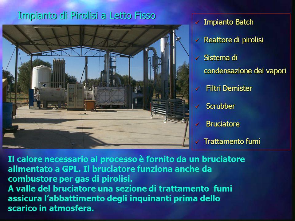 Impianto di Pirolisi a Letto Fisso