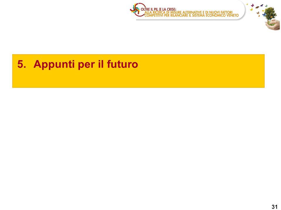 5. Appunti per il futuro 31 31 31