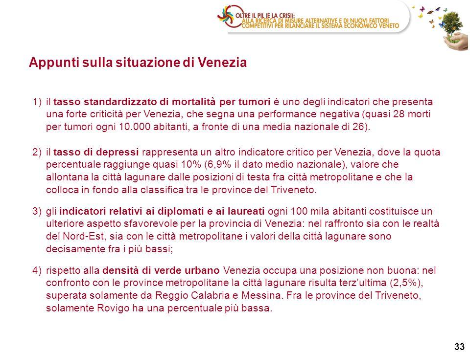 Appunti sulla situazione di Venezia