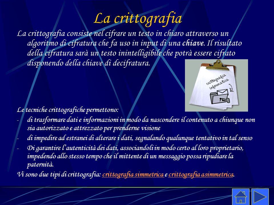 La crittografia