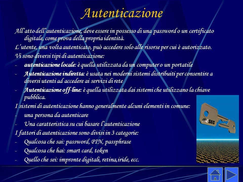 Autenticazione All'atto dell'autenticazione, deve essere in possesso di una password o un certificato digitale, come prova della propria identità.