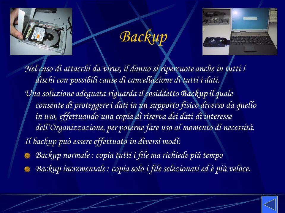 Backup Nel caso di attacchi da virus, il danno si ripercuote anche in tutti i dischi con possibili cause di cancellazione di tutti i dati.