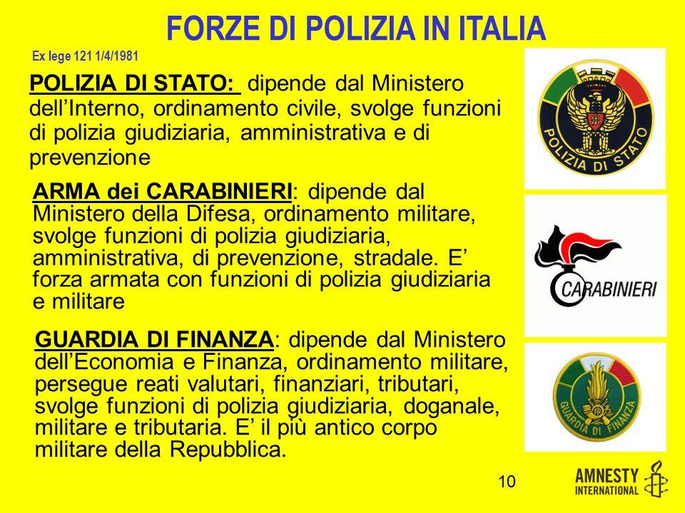 FORZE DI POLIZIA IN ITALIA