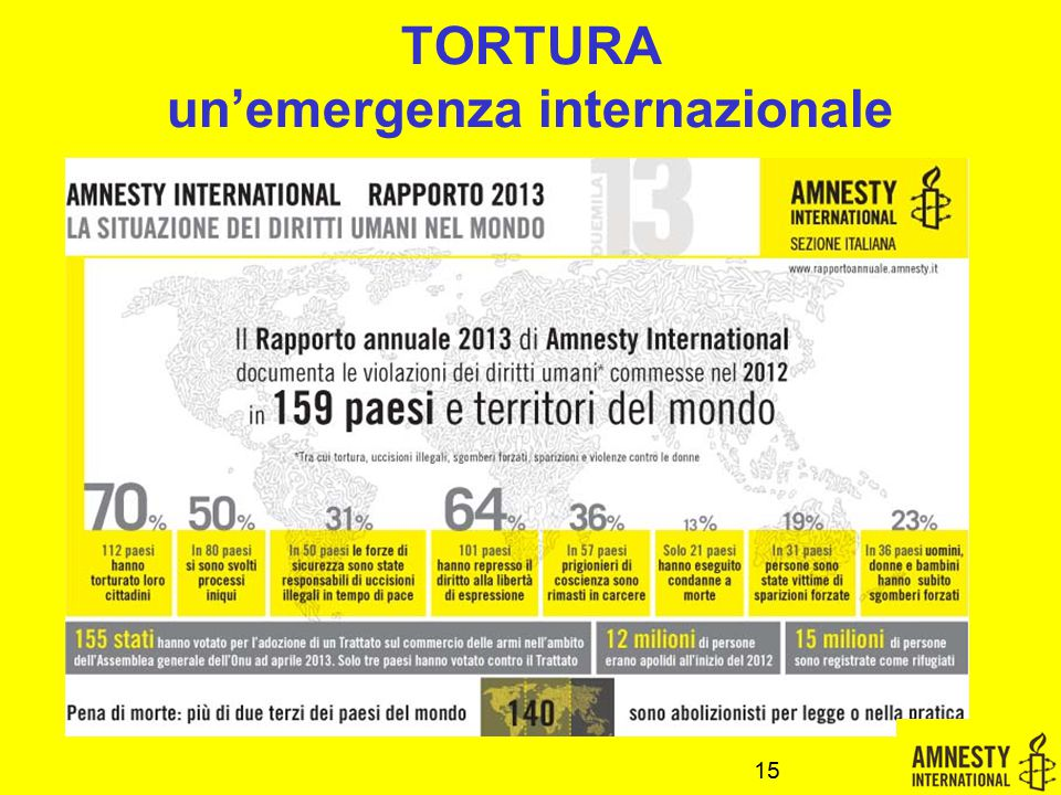 TORTURA un'emergenza internazionale