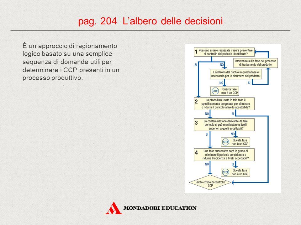 pag. 204 L'albero delle decisioni