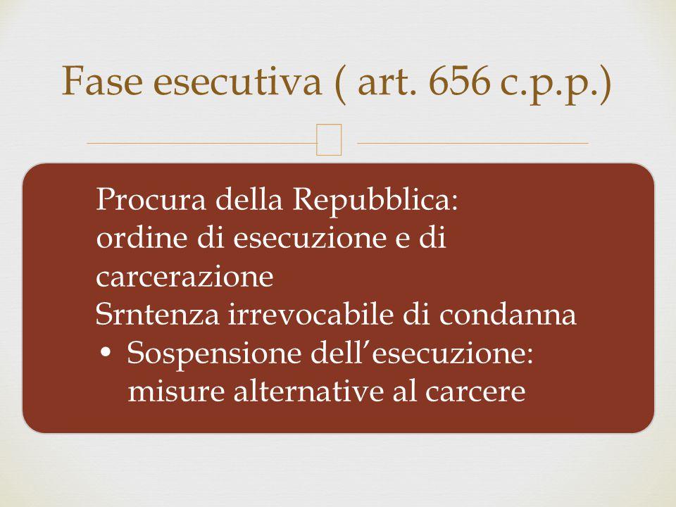 Fase esecutiva ( art. 656 c.p.p.)