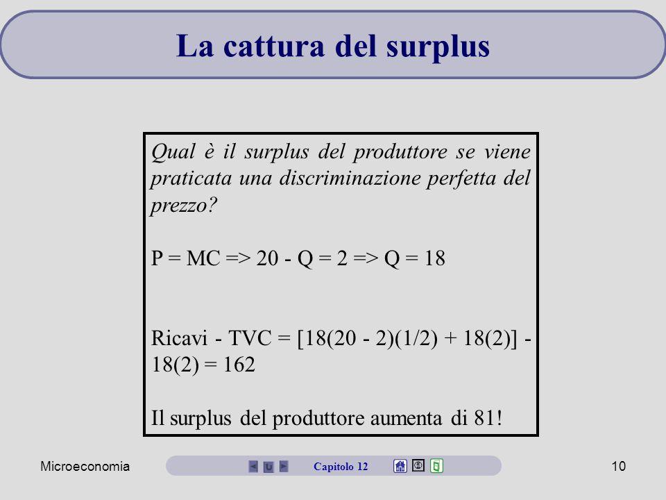 La cattura del surplus Qual è il surplus del produttore se viene praticata una discriminazione perfetta del prezzo