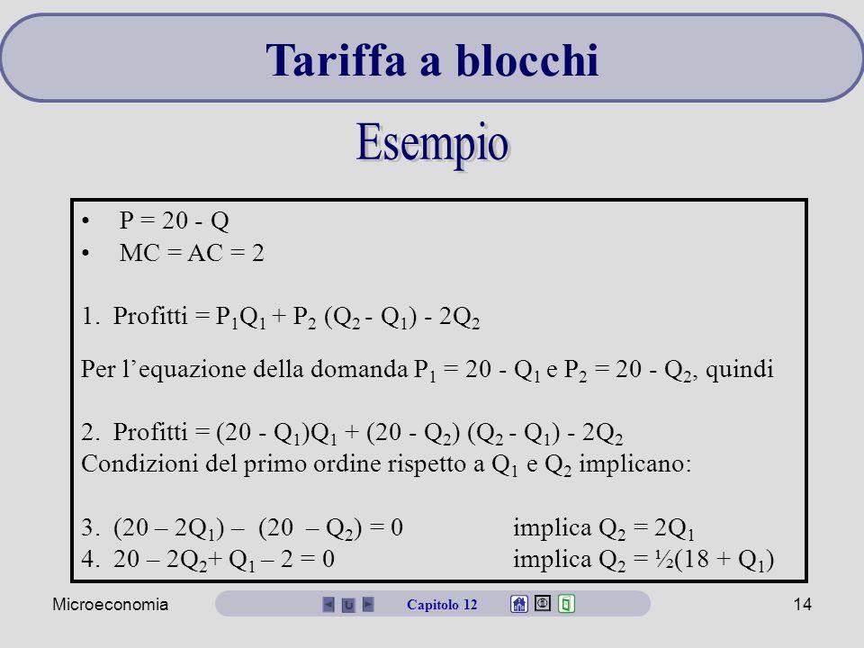 Tariffa a blocchi Esempio P = 20 - Q MC = AC = 2